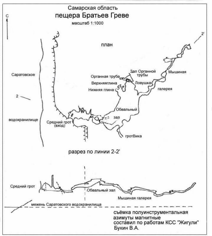 обновленная карта пещеры братьев Греве