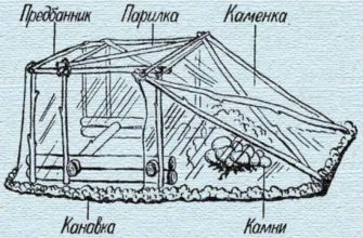 Как сделать походную баню