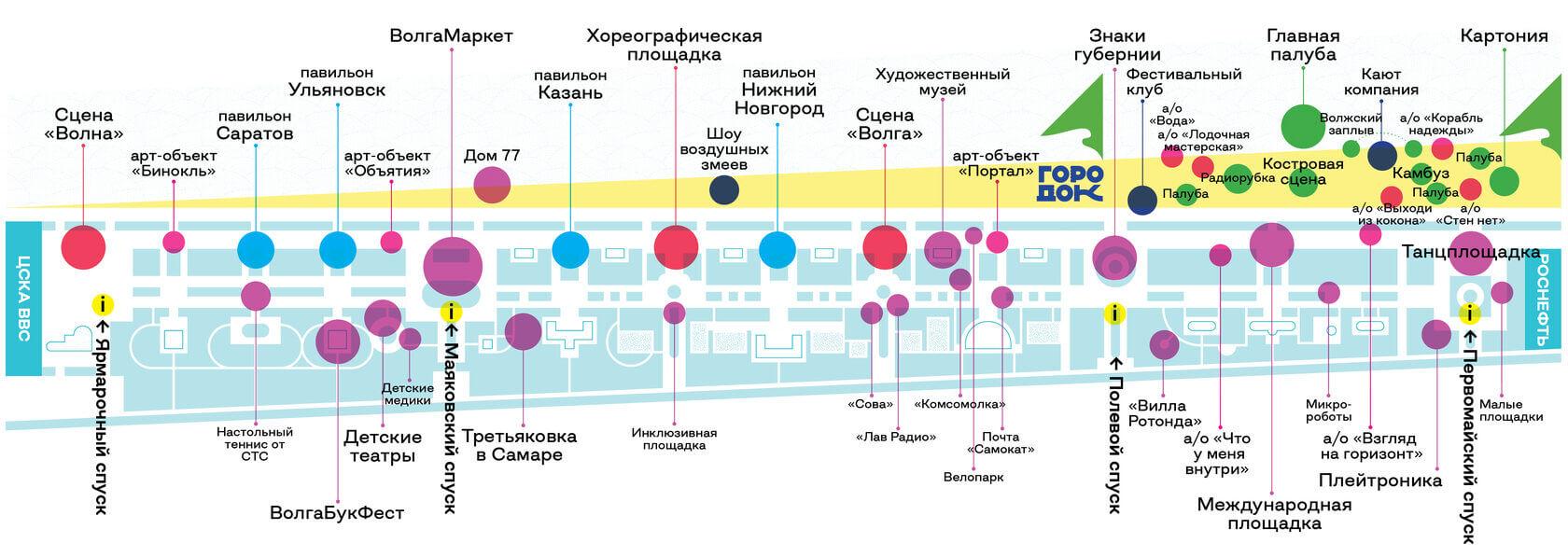 Карта площадок фестиваля ВолгаФест 2021